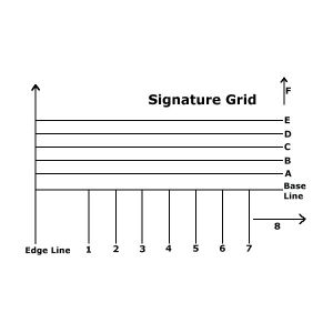 Handwriting Signature Measuring Grid